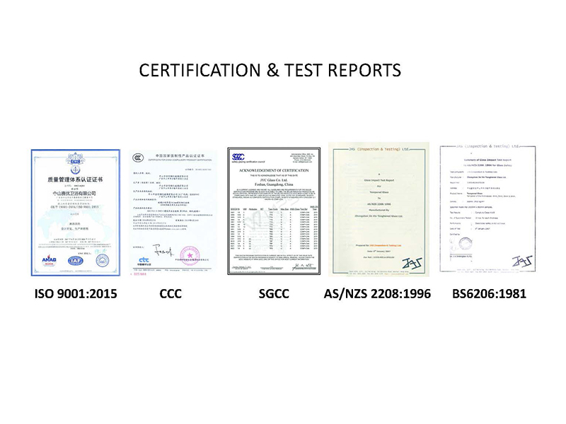 Cyunion Certificate